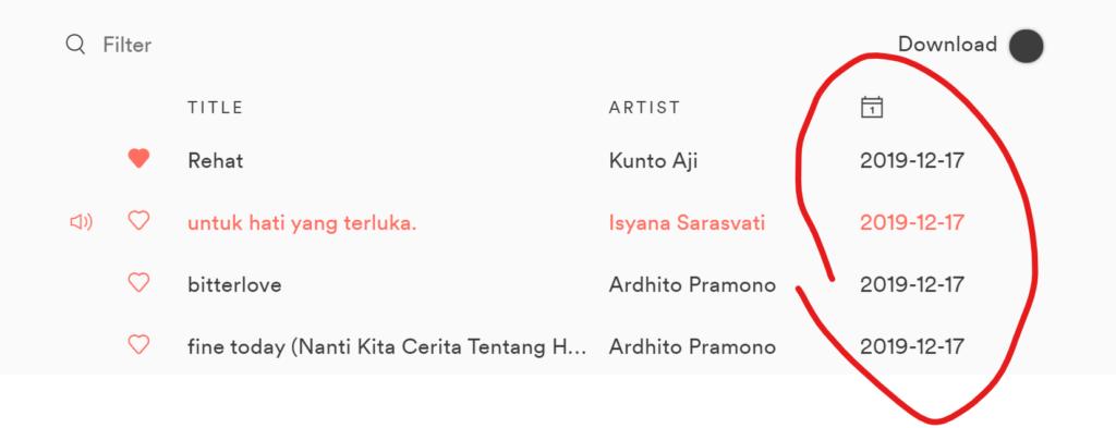 Tampilan playlist lagu Spotify yang memiliki kolom Date Added di sebelah kanan.